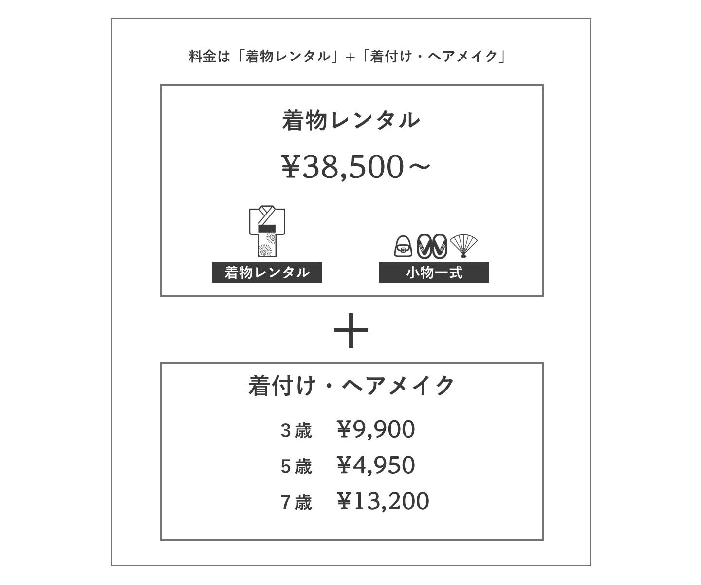 キモノガール価格