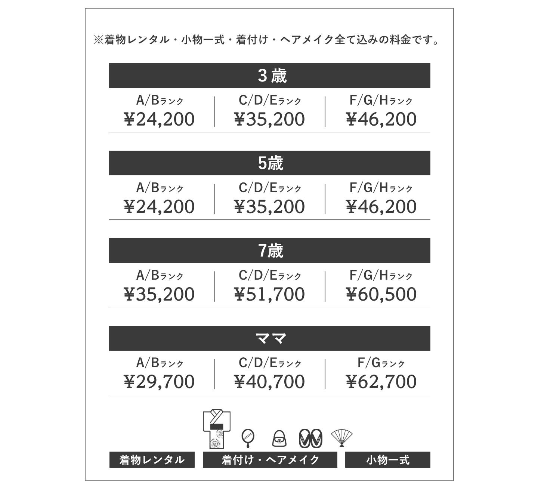 webレンタル価格